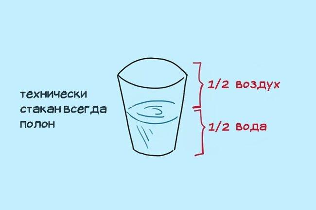 Учёные шутят (24 шт)